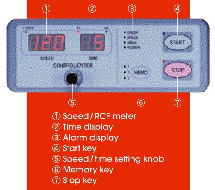Table Top Hematocrit Centrifuge Model Fc 120h